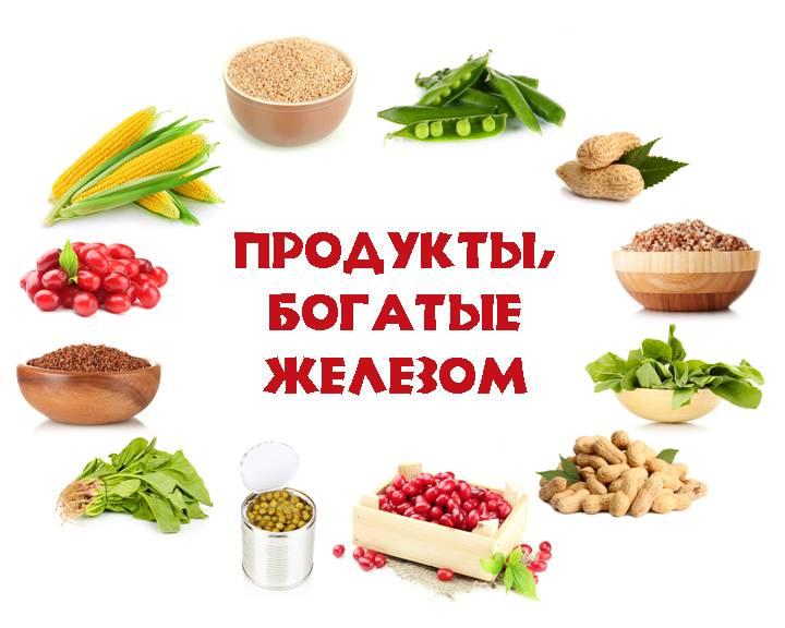 Железосодержащие препараты: какие витамины можно принимать при нехватке железа?