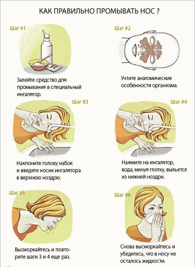 Солевой раствор для промывания носа ребенку: рецепт при насморке