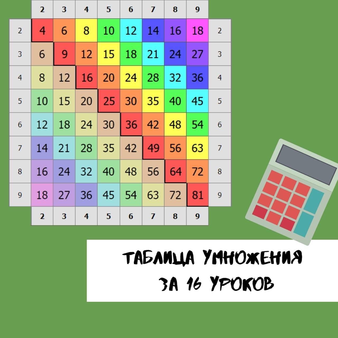 Как научить ребенка таблице умножения?