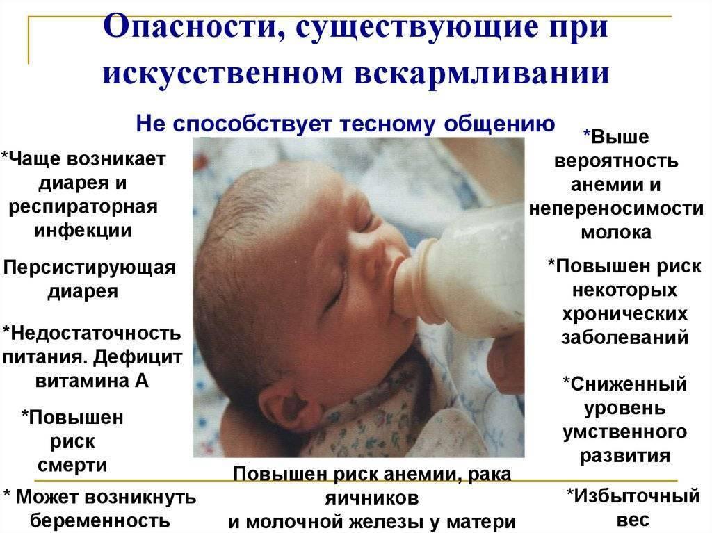 Газы у новорожденного при грудном вскармливании