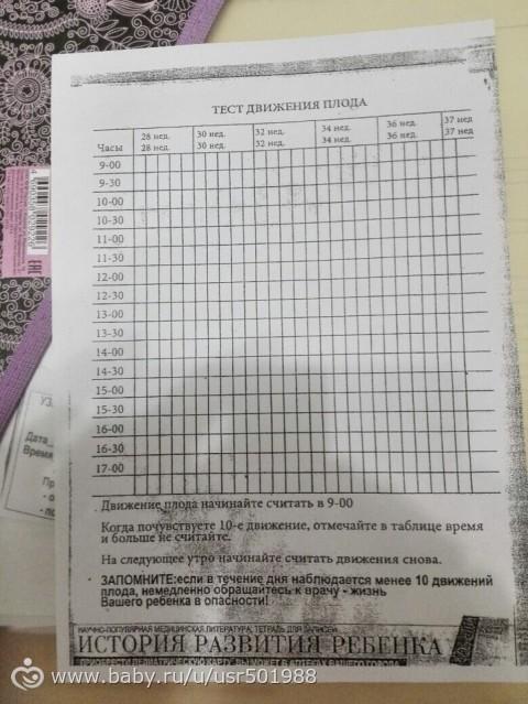 Таблица тест на шевеление плода imother.su- все для будущей мамы