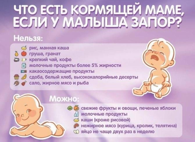 Клизма для новорожденных при запорах: как делать