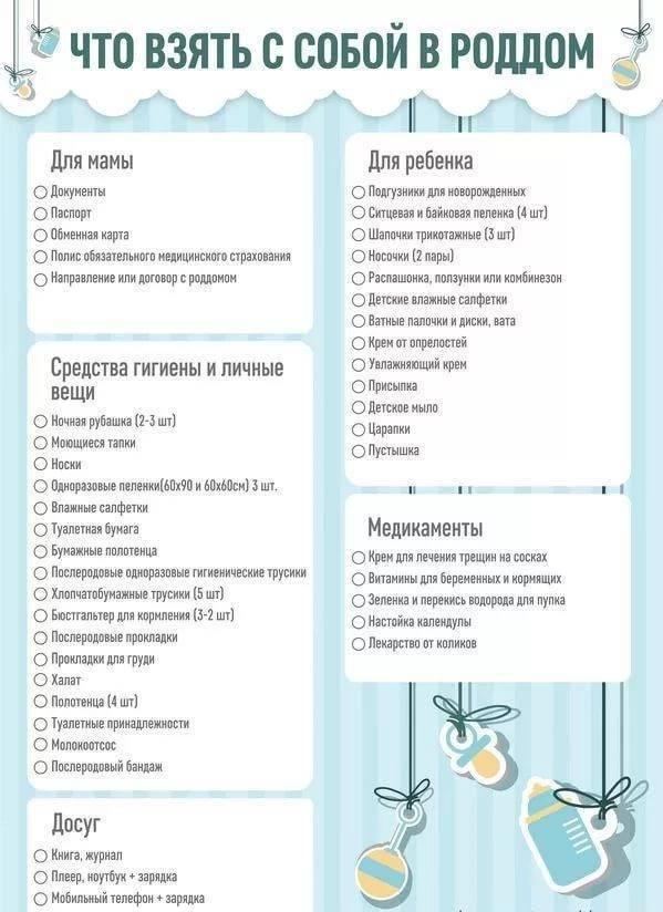 Полный список вещей для новорождённых на первое время