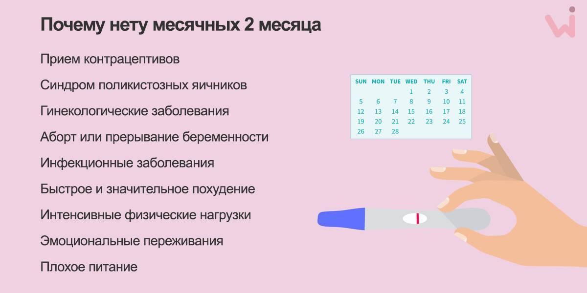 Задержка месячных 11 12 13 14 15 16 дней: тест отрицательный, что делать