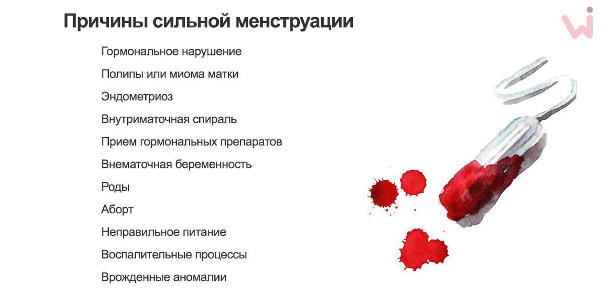 Что может вызвать сильное кровотечение при месячных