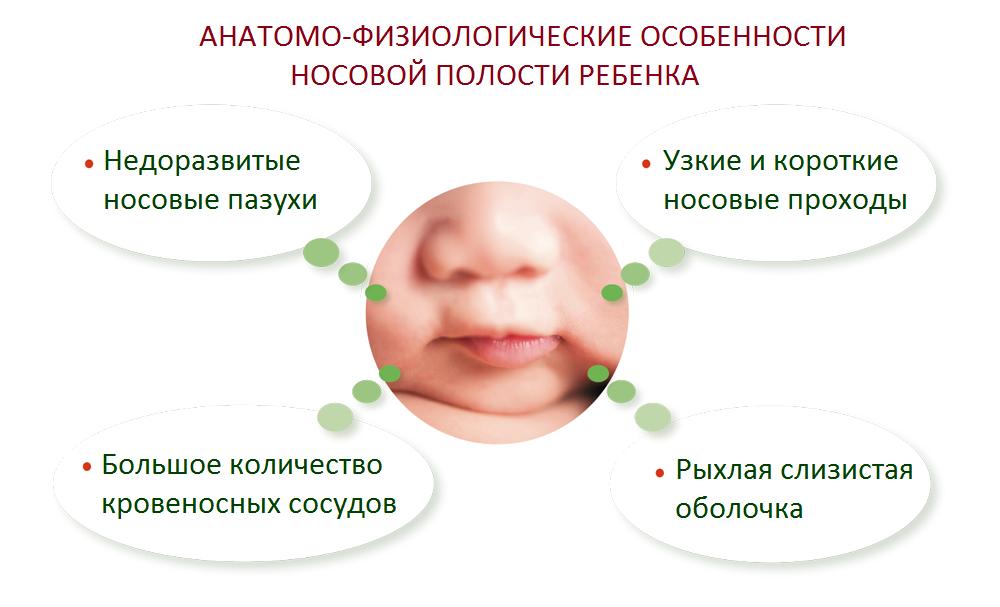 Нормальная частота дыхания у новорожденных детей