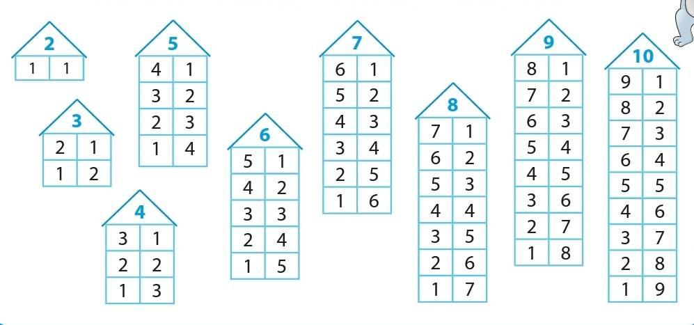 Как научить детей числам от 11 до 20 - wikihow