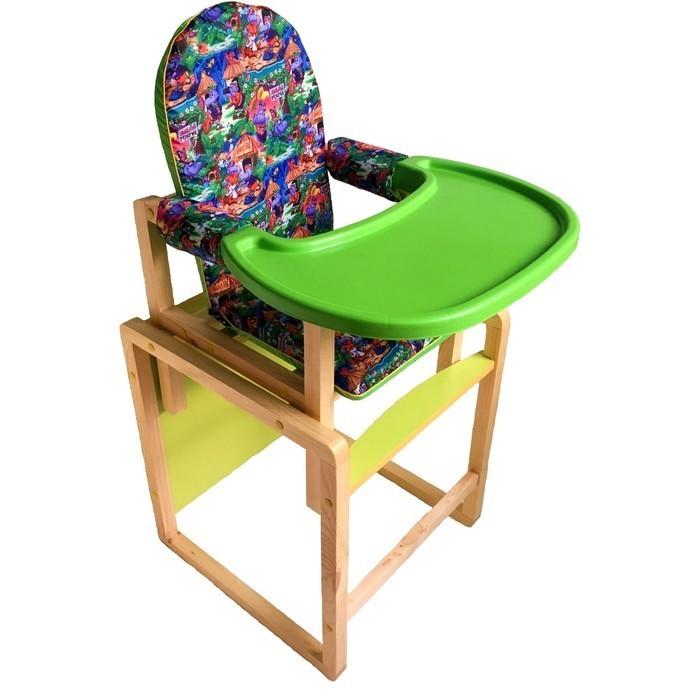 8 самых удачных моделей стульчиков для кормления – выбираем с умом!