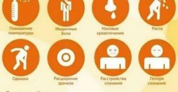 Тепловой удар у ребенка: симптомы и лечение, первая помощь в домашних условиях