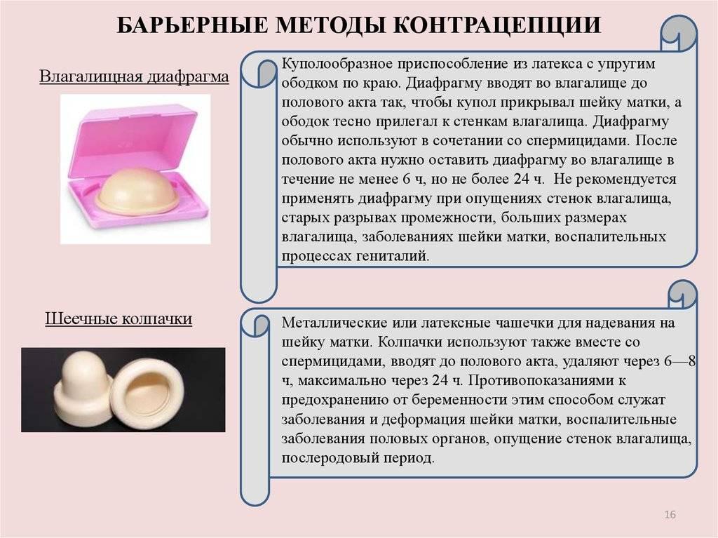 Контрацептивы для женщин. какими могут быть женские контрацептивы? самые надежные средства контрацепции для женщин