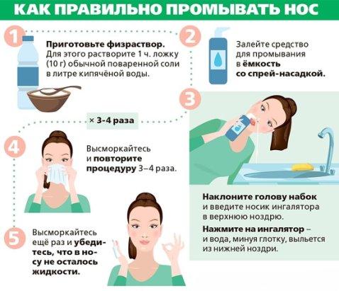 Применение аминокапроновой кислоты в нос