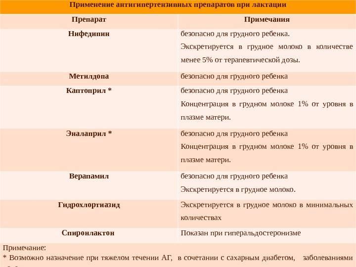 Кетонал обезболивающие свечи: после родов и кесарева сечения, при грудном вскармливании
