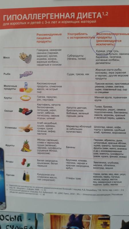 Гипоаллергенные блюда рецепты • аллергия и аллергические реакции