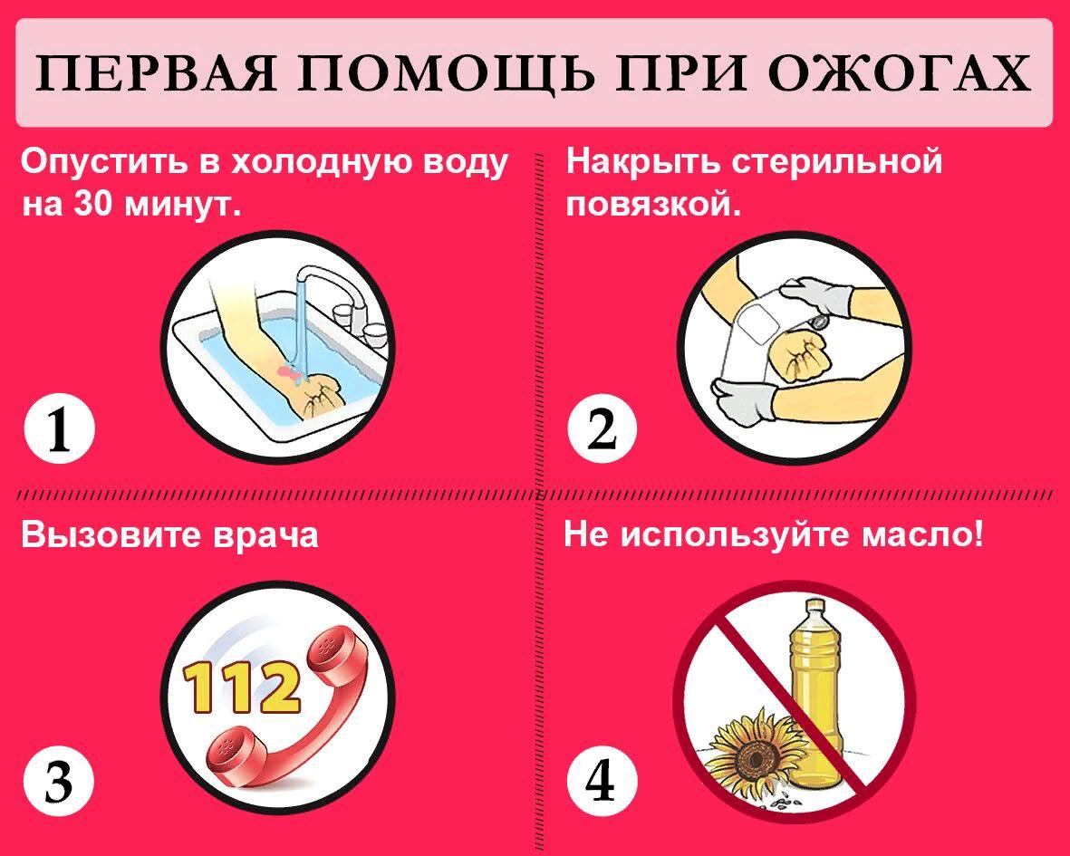 Ожоги у ребенка. первая помощь и лечение ожогов у детей | здоровье детей