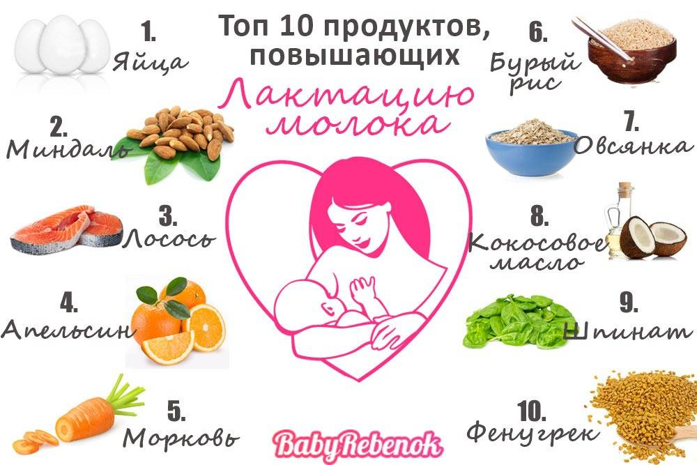 Уменьшение лактации, как уменьшить лактацию грудного молока