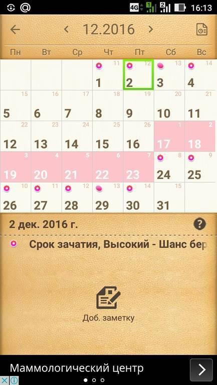 Рассчитать овуляцию: как составить календарь благоприятных для зачатия дней?