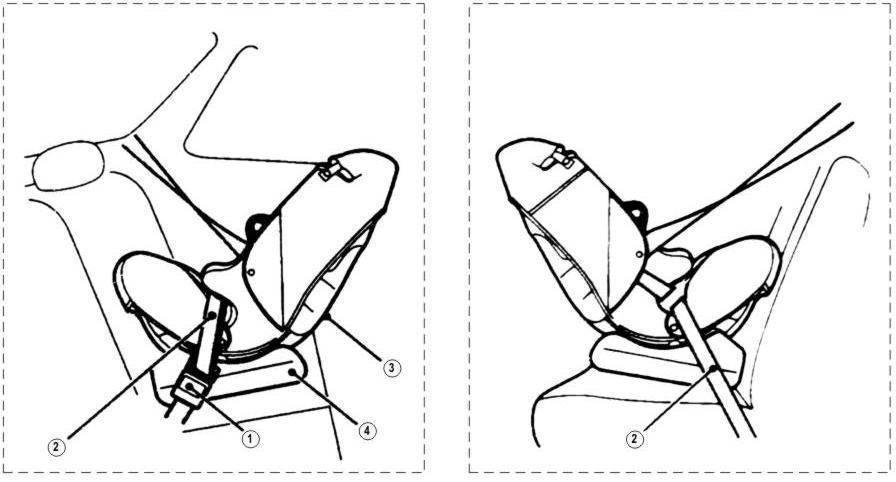 Самое безопасное место в автомобиле для детского кресла (22 фото): куда правильно устанавливать автокресла по закону и пдд