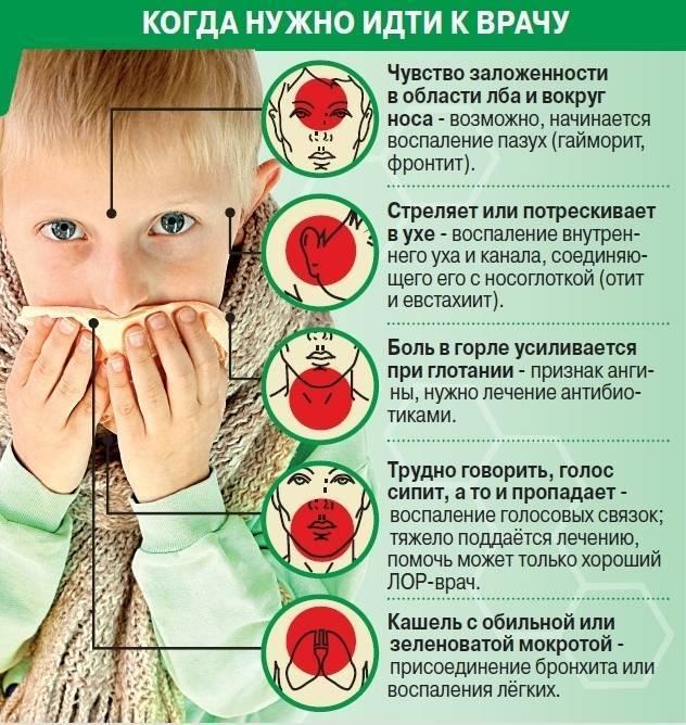 У ребенка зеленые сопли и гноятся глаза - нет заразе
