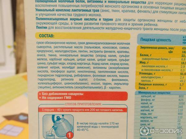 Лактамил – инструкция по применению и польза препарата