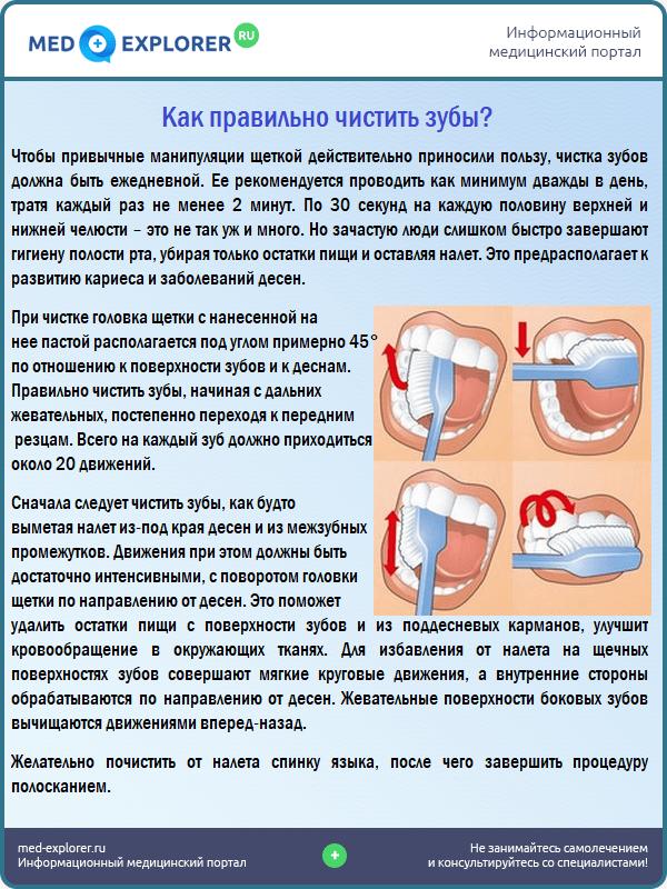Запах изо рта у ребенка: причины и лечение возможных заболеваний | симптомы | vpolozhenii.com