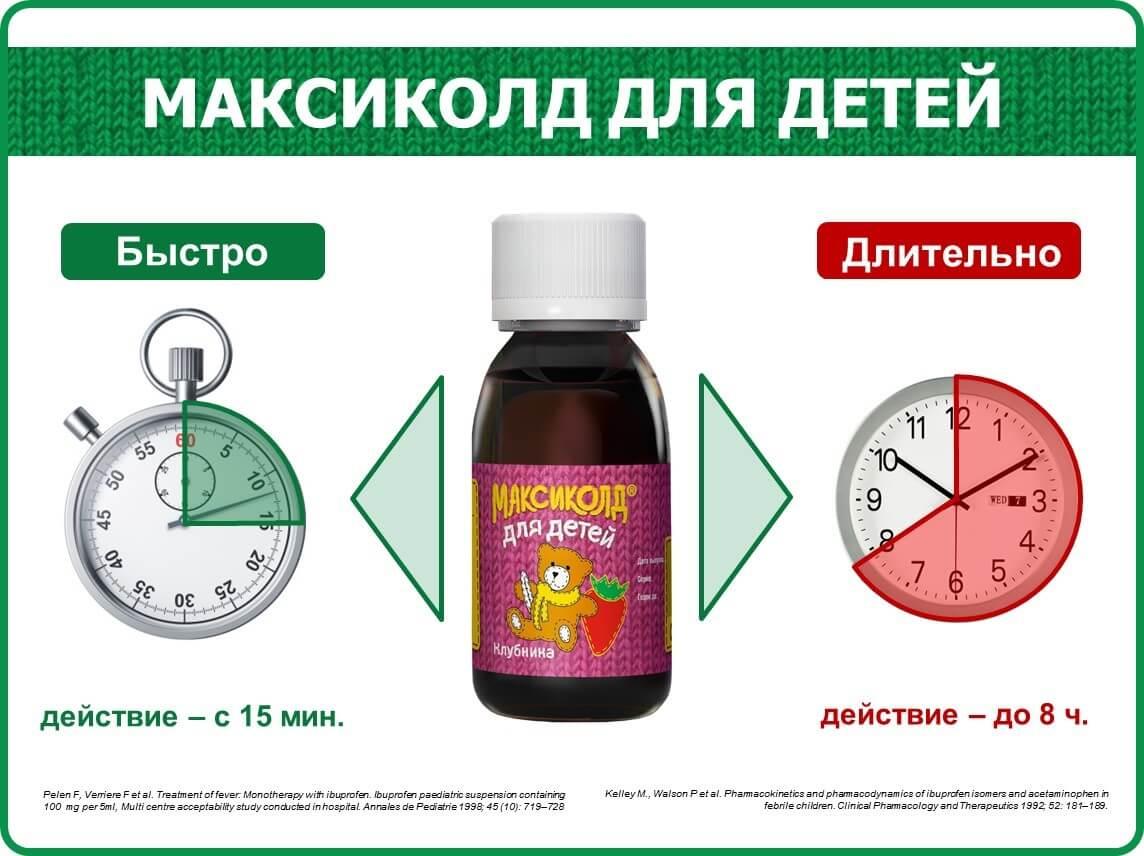 Максиколд для детей аналоги. цены на аналоги в аптеках