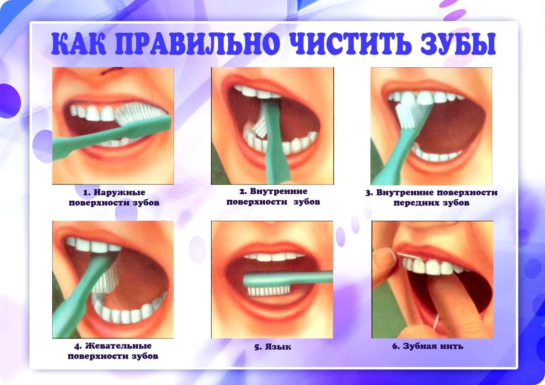Когда можно начинать чистить зубы ребенку? особенности чистки зубов малышам, как приучить ребенка к гигиене полости рта