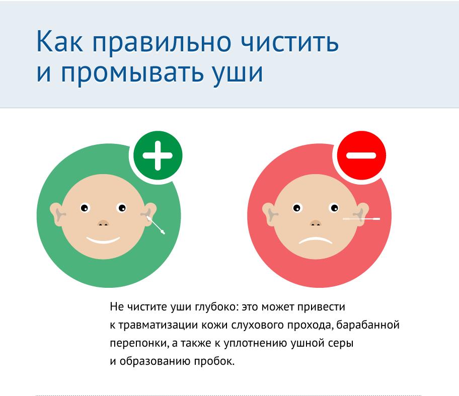 Как правильно чистить уши от серы ребенку: проведение гигиенической процедуры малышам до и после года