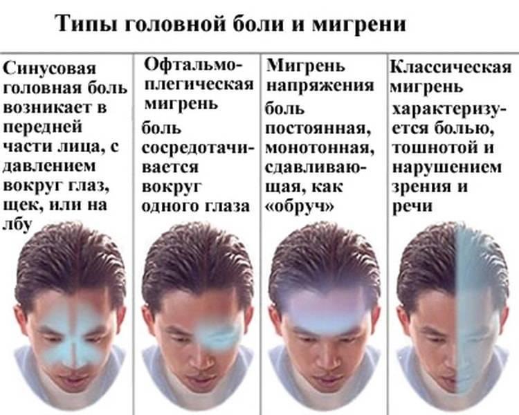 Частые причины головной боли у детей в лобной области: как помочь малышу