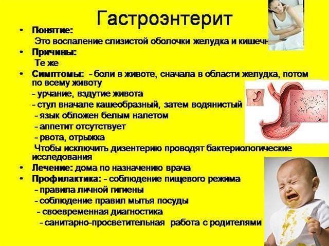 Острый гастроэнтерит: у детей, симптомы и лечение, инфекционный