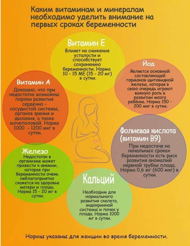 Меню для беременных: основные правила составления + примеры