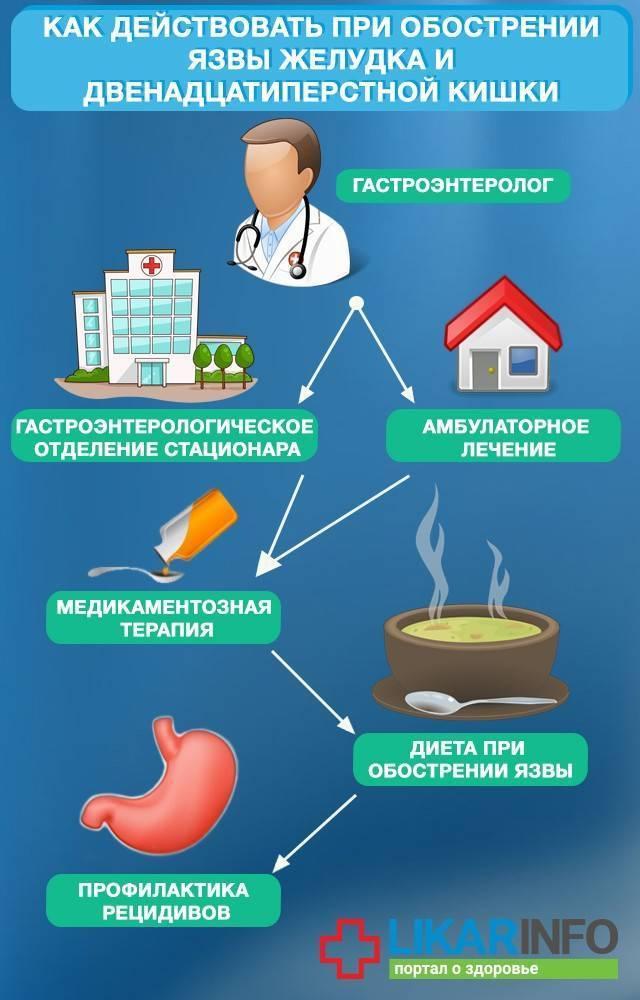 Причины детского гастрита и способы лечения патологии