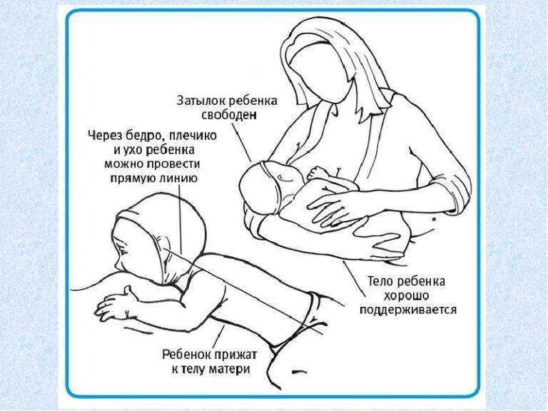 Ребенок сильно срыгивает после кормления грудным молоком