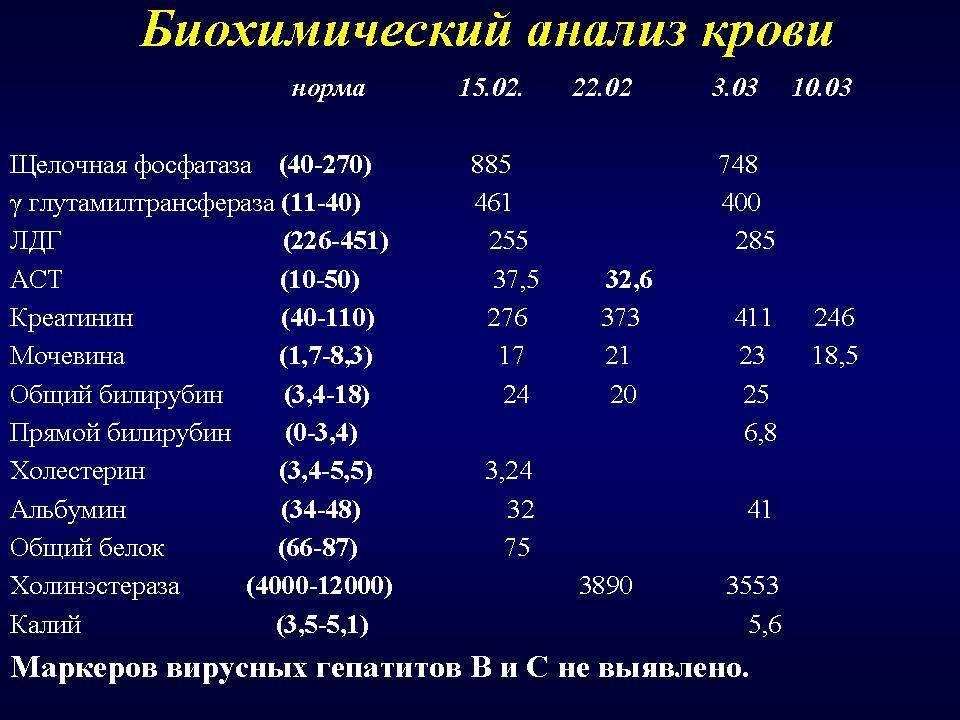 Причины и лечение повышенной/пониженной фосфатазы у детей