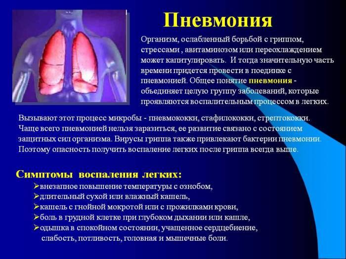 Симптомы пневмонии у детей с температурой и без температуры