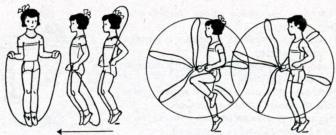 Как научиться прыгать на скакалке для начинающих быстро и правильно