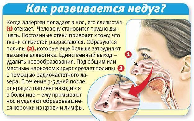 Как вылечить заложенность носа при беременности: ???? популярные вопросы про беременность и ответы на них