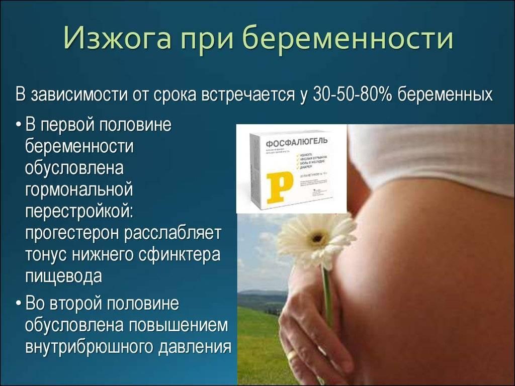 Изжога на ранних сроках беременности: причины и лечение
