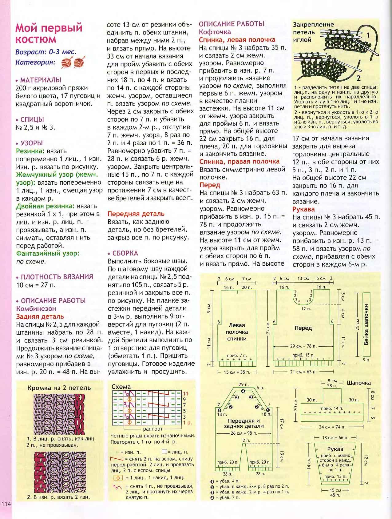 Вязание спицами для начинающих схемы с подробным описанием