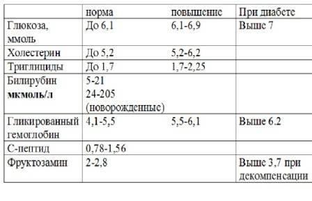 Глюкоза в моче у ребенка и почечная глюкозурия: причины и определение сахара в моче у ребенка   mfarma.ru