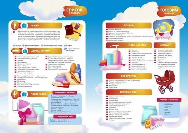 Как собрать ребенка в детский сад: полный список, что нужно взять с собой в первый раз