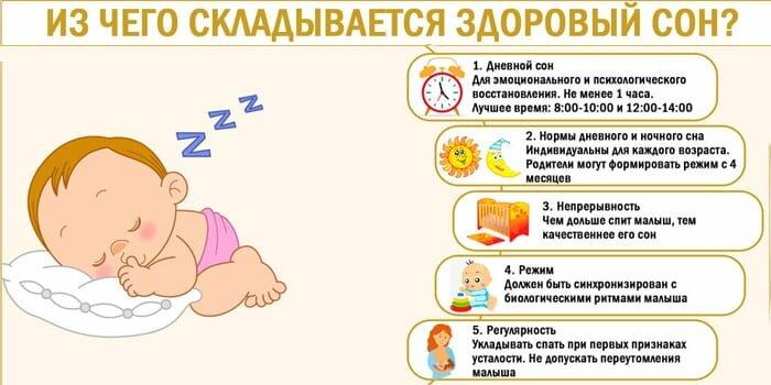 Как спать при апноэ