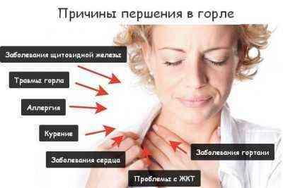 Першение в горле вызывает кашель: как лечить? помощь. методы