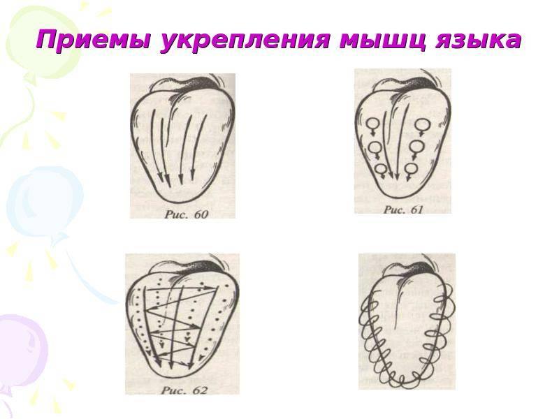 Логопедический массаж языка, лица и кистей рук для детей в домашних условиях: упражнения на развитие речи. логопедический самомассаж — основные приемы и техника проведения самомассаж языка логопедический