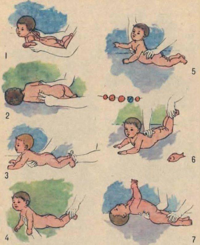 Признаки гипотонуса мышц у грудничка и способы лечения: массаж, гимнастика и лфк с ребенком - здоровоедвижение