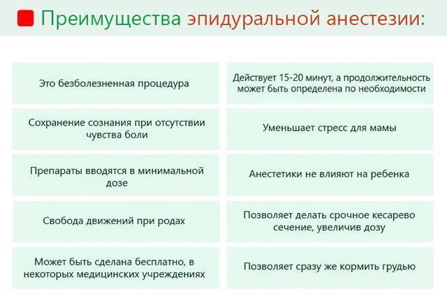Боль в спине после эпидуральной анестезии - почему и что делать? | medeponim.ru