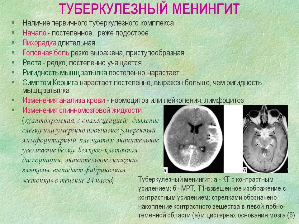 Как передается вирусный менингит? симптомы у детей, инкубационный период, лечение и последствия