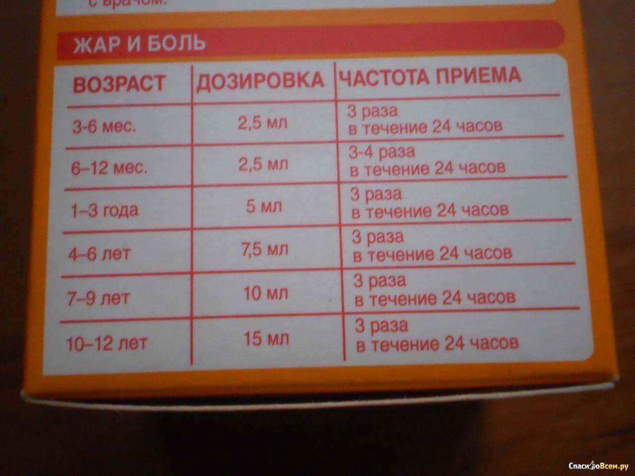 Нурофен детский: инструкция по применению и для чего он нужен, отзывы, цена, аналоги сиропа для детей