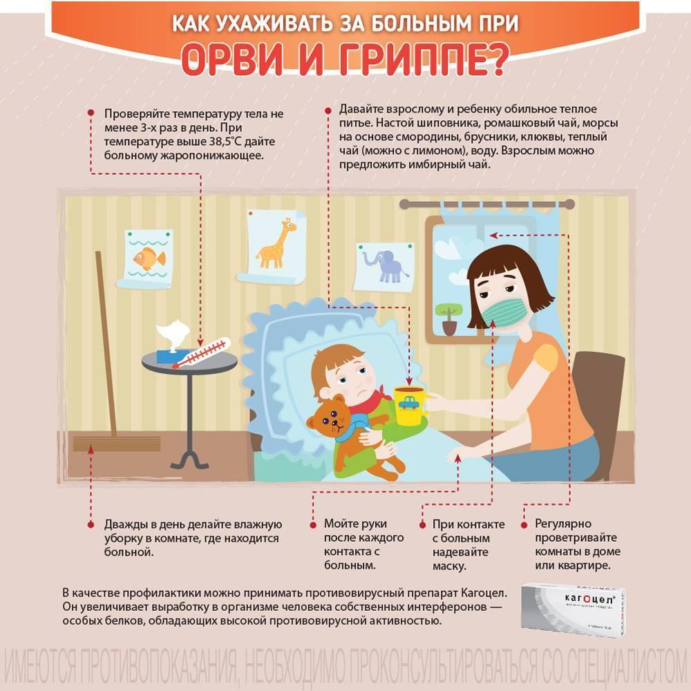 Профилактика гриппа и орви у грудничков