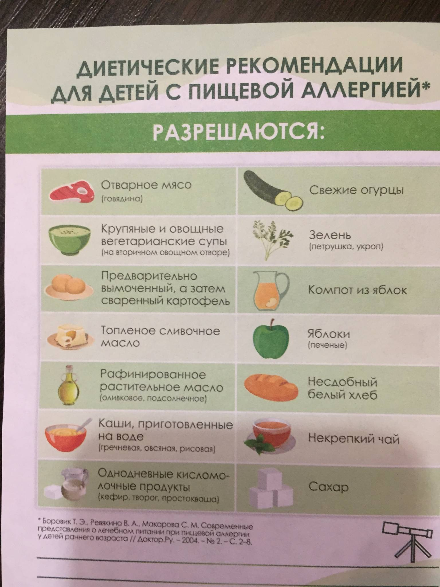 Безмолочная диета для ребенка меню