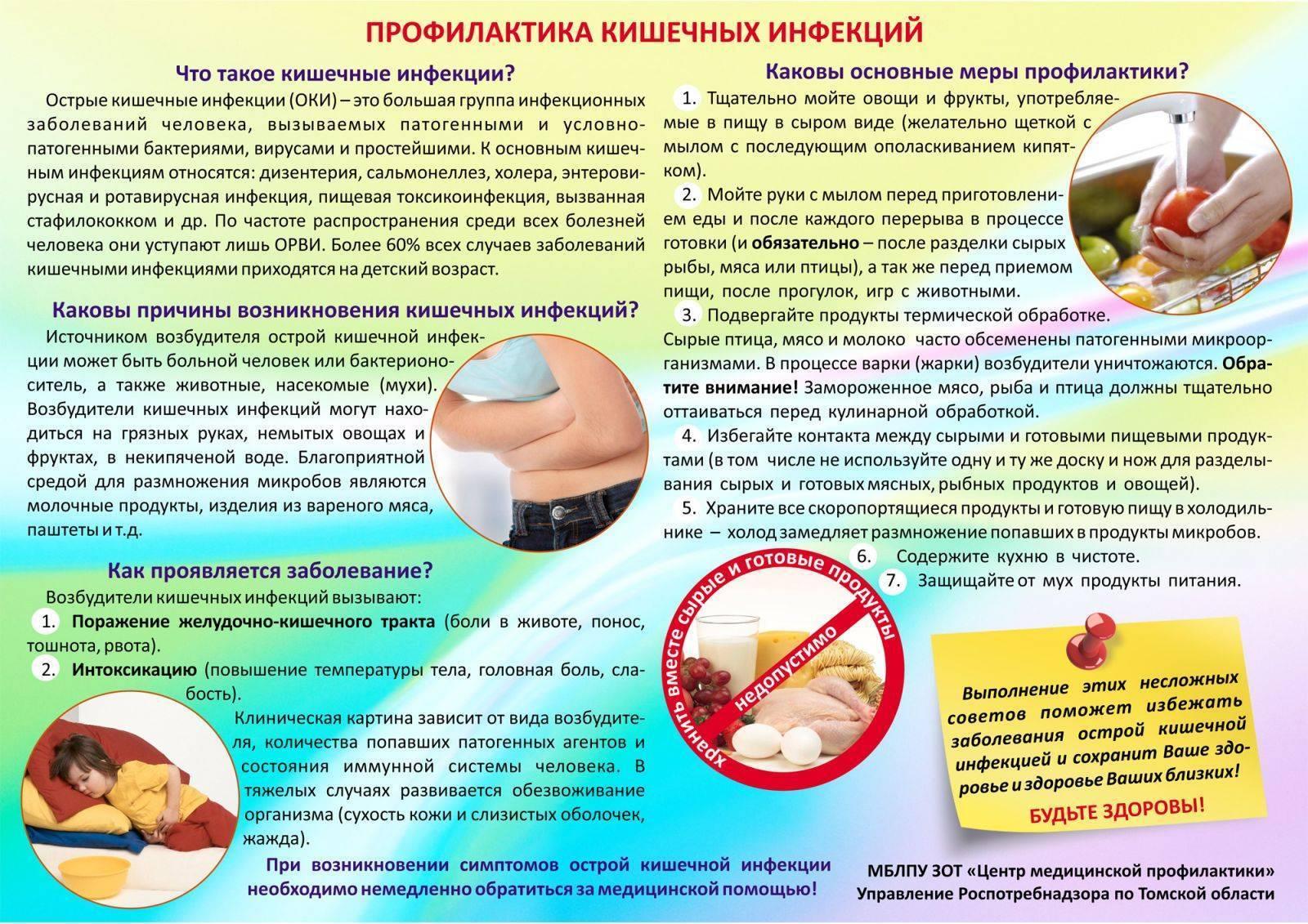 Профилактика кишечной инфекции препаратами у детей на море